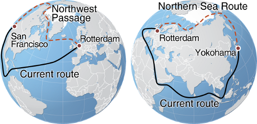 The northwest passage and northern sea route could dramattically reduce shipping distances from the Atlantic to the Pacific