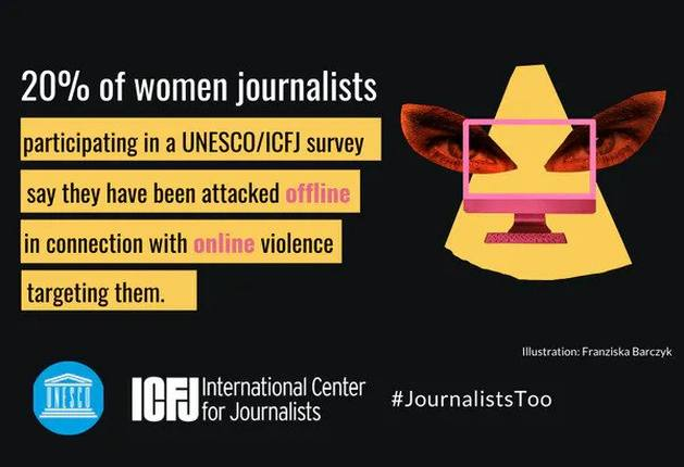 The insidious problem of online violence against female journalists is increasingly spilling offline with potentially deadly consequences, a new global survey suggests.