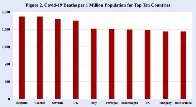 The demographic impact of the coronavirus pandemic has been enormous, with significant consequences on the levels and trends of the key components of demographic change: mortality, fertility and migration