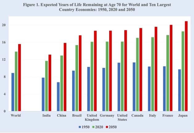 retirementage1 - Raise Retirement Ages